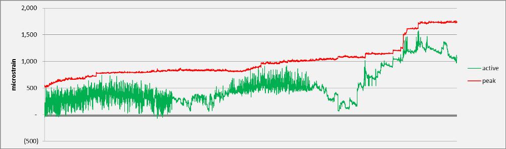 graph_header 3